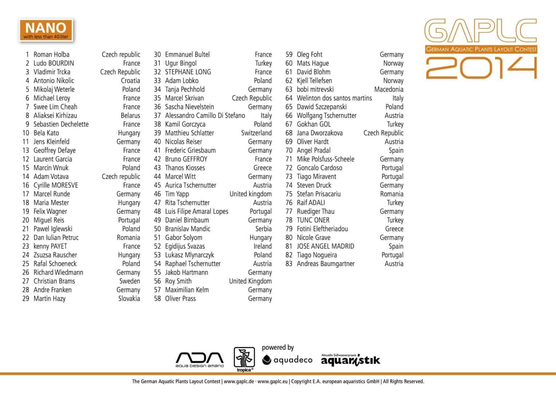 GAPLC 2014 - Ergebnisse 2014 1