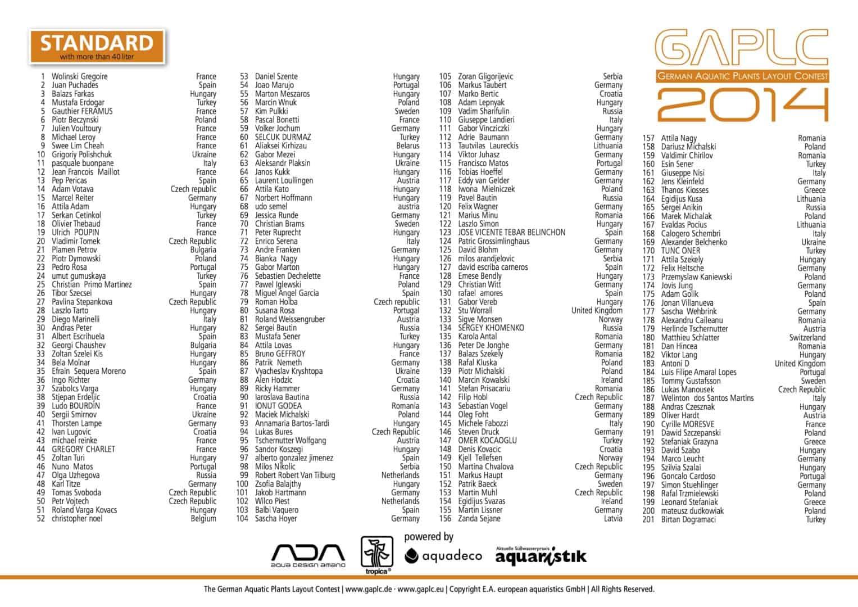 GAPLC 2014 - Ergebnisse 2014 2