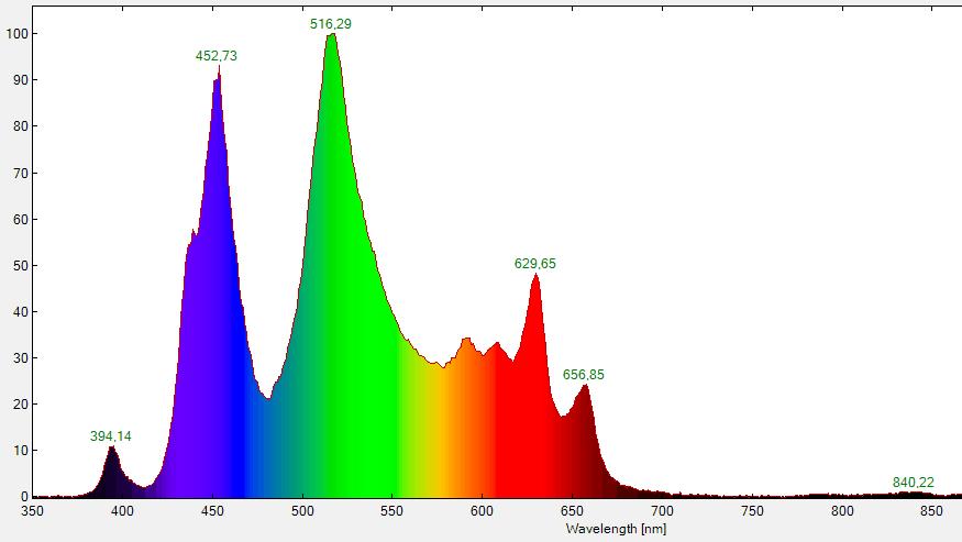 186 LED Aquarienbeleuchtung: Alle Details und Fakten zur Technik Teil 1 (Moritz Stapelfeld) 6